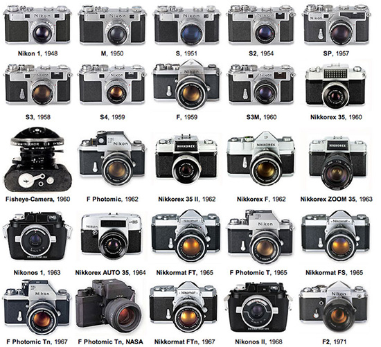 Nikon earlier years