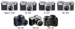 История Nikon в фотографиях